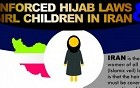 Enforced Hijab Laws and Girl Children in Iran- Infographic